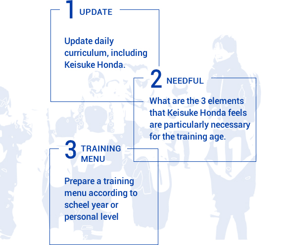 1.UPDATE Update daily curriculum, including Keisuke Honda. 2.NEEDFUL What are the 3 elements that Keisuke Honda feels are particularly necessary for the training age. 3.TRAINING MENU Prepare a training menu according to scheel year or personal level.